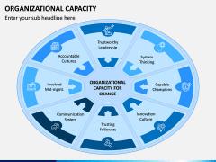 Organizational Capacity PPT Slide 1