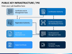 Public Key Infrastructure PPT Slide 4