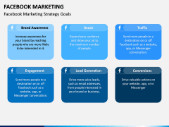 Facebook Marketing PPT Slide 7