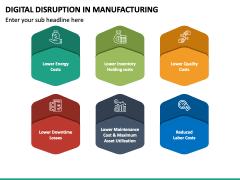 Digital Disruption In Manufacturing PPT Slide 2
