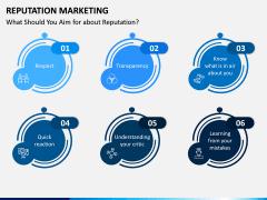 Reputation Marketing PPT Slide 8