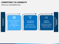 Competency Vs Capability PPT Slide 4