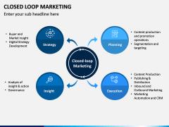 Closed Loop Marketing PPT Slide 2