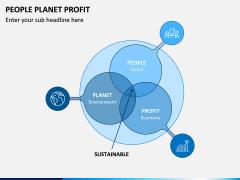 People Planet Profit PPT Slide 7