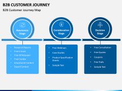 B2B Customer Journey PPT Slide 1