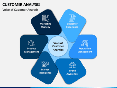 Customer Analysis PPT Slide 2