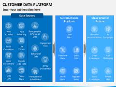 Customer Data Platform PPT Slide 12