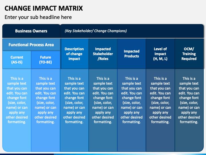 Change Impact Matrix PPT Slide 1