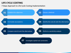 Life Cycle Costing PPT Slide 10