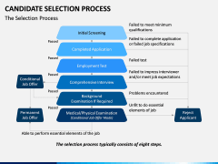 Candidate Selection Process PPT Slide 7