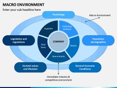 Macro Environment PPT Slide 7