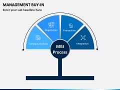 Management Buy-in PPT Slide 1