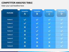 Competitor Analysis Table PPT Slide 4