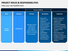 Project Roles and Responsibilities PPT Slide 1