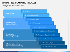 Marketing Planning Process PPT Slide 7