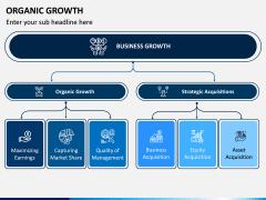 Organic Growth PPT Slide 6