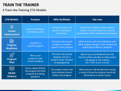 Train The Trainer PPT Slide 6