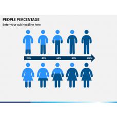 People Percentage Icons PPT Slide 1