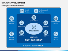 Micro Evironment PPT Slide 1