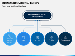 Business Operations (BizOps) PPT Slide 3