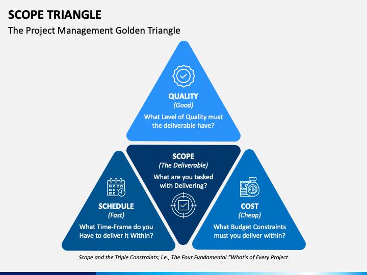 Scope Triangle PPT Slide 1