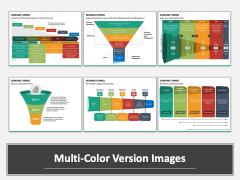 Demand Funnel Multicolor Combined