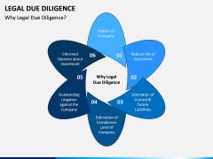 Legal Due Diligence PPT Slide 4