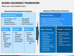 Board Assurance Framework PPT Slide 3