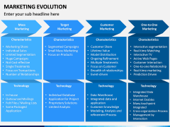 Marketing Evolution PPT Slide 10