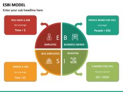 ESBI Model PPT Slide 3