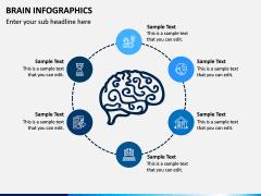 Brain Infographics PPT Slide 7