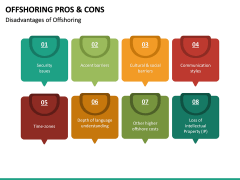 Offshoring Pros and Cons PPT Slide 6