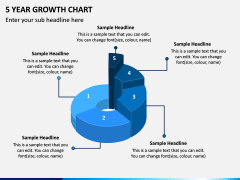 5 Year Growth Chart PPT Slide 1