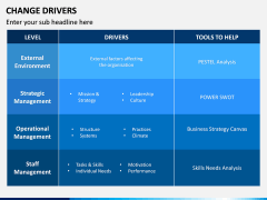 Change Drivers PPT Slide 6
