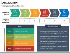 Sales Motion PPT Slide 15