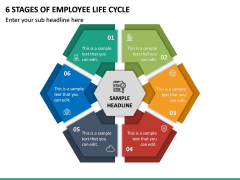 6 Stages Of Employee Life Cycle PPT Slide 2