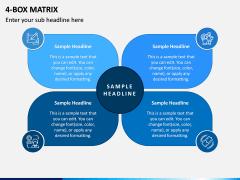 4 Box Matrix PPT Slide 3