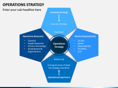 Operations Strategy PPT Slide 2