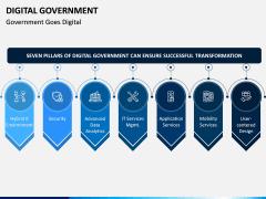 Digital Government PPT Slide 10