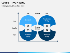 Competitive Pricing PPT Slide 5