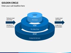 Golden Circle PPT Slide 1