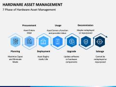 Hardware Asset Management PPT Slide 3