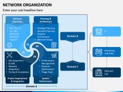 Network Organization PPT Slide 5