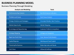 Business Planning Model PPT Slide 6