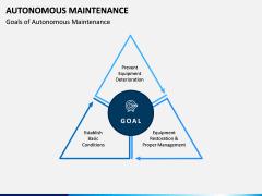 Autonomous Maintenance PPT Slide 6