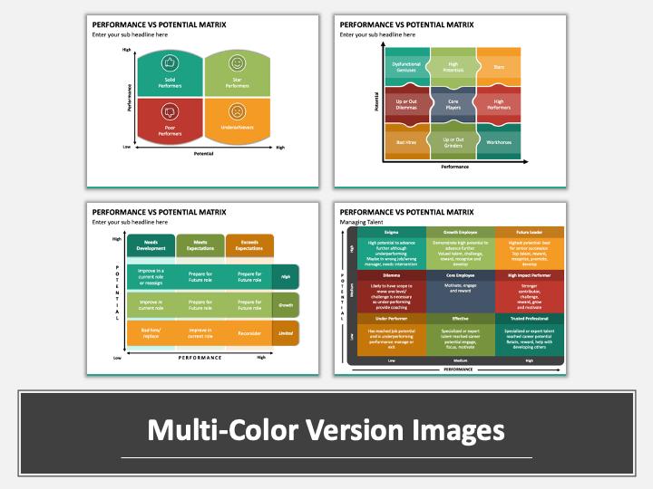 Performance vs Potential Matrix Cover PPT Slide