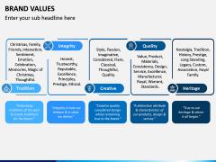 Brand Values PPT Slide 6