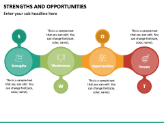 Strengths and Opportunities PPT Slide 2