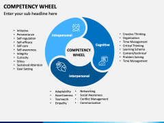 Competency Wheel PPT Slide 1