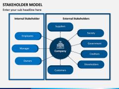 Stakeholder Model PPT Slide 4